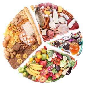 диета при ревматоидном артрите суставов